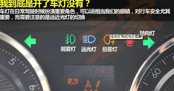 汽车仪表指示灯